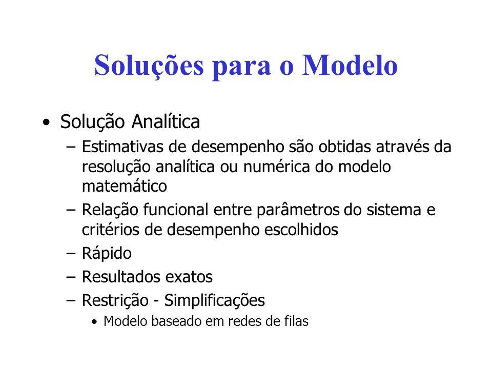 Soluções para o Modelo Solução Analítica –Estimativas de desempenho são obtidas através da resolução analítica ou numérica do modelo matemático –Relaç