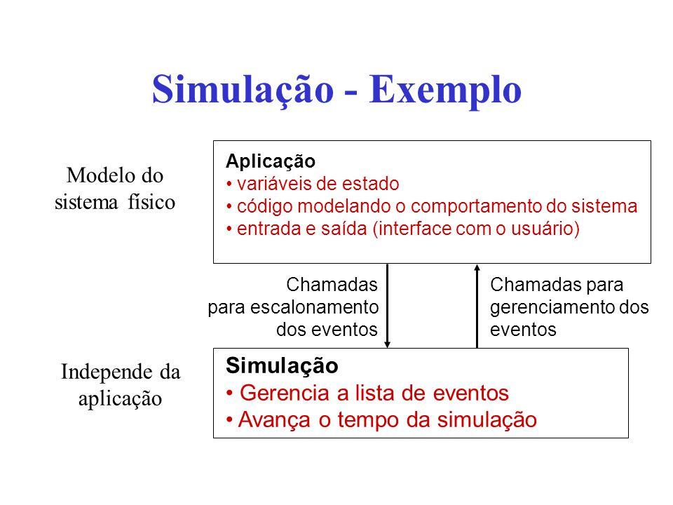 Simulação - Exemplo Aplicação variáveis de estado código modelando o comportamento do sistema entrada e saída (interface com o usuário) Simulação Gere