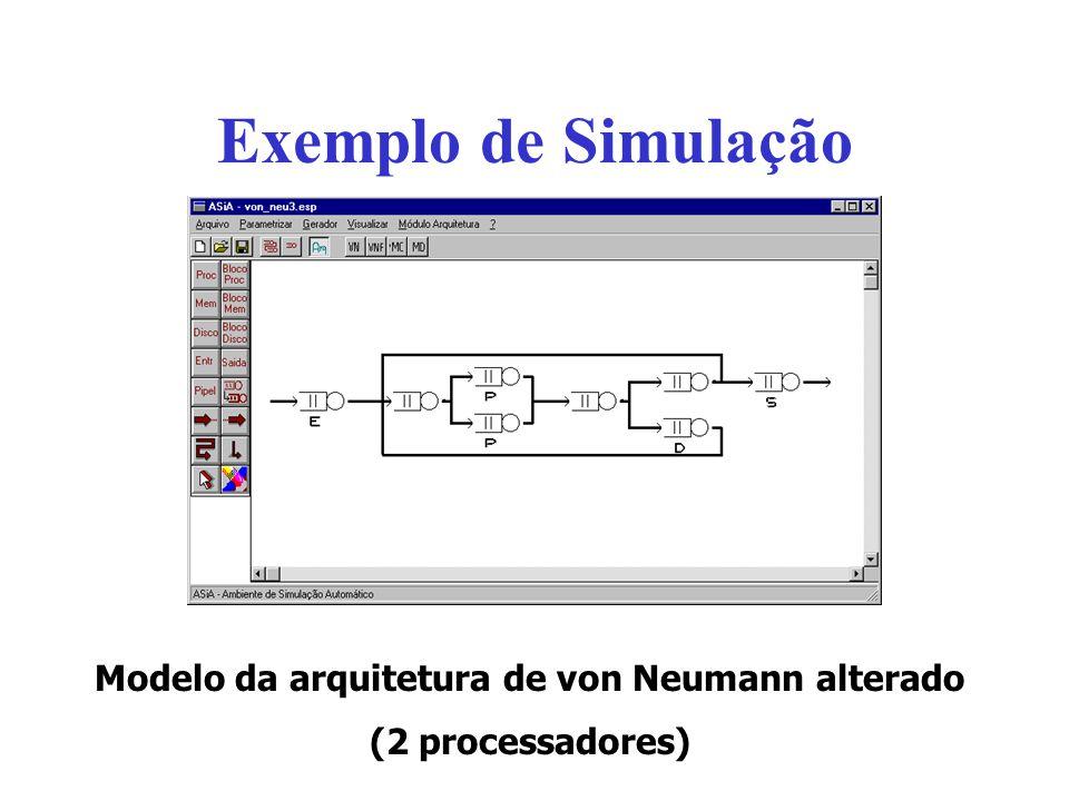 Modelo da arquitetura de von Neumann alterado (2 processadores)
