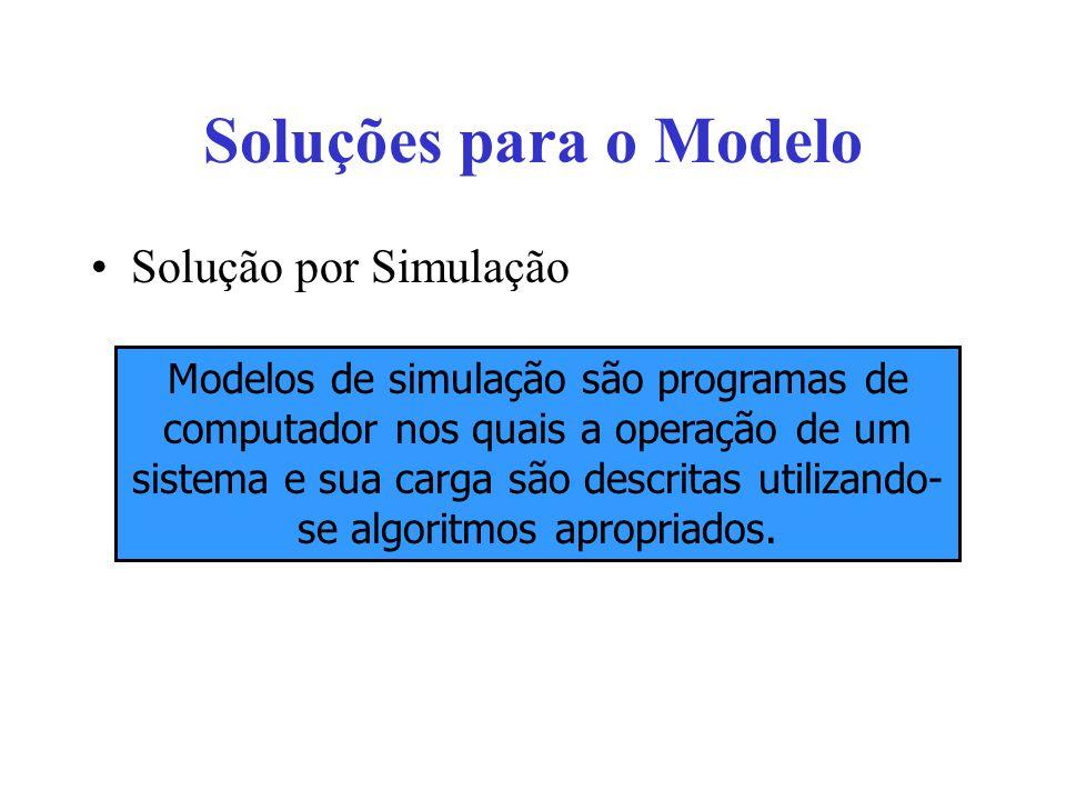 Soluções para o Modelo Solução por Simulação Modelos de simulação são programas de computador nos quais a operação de um sistema e sua carga são descr