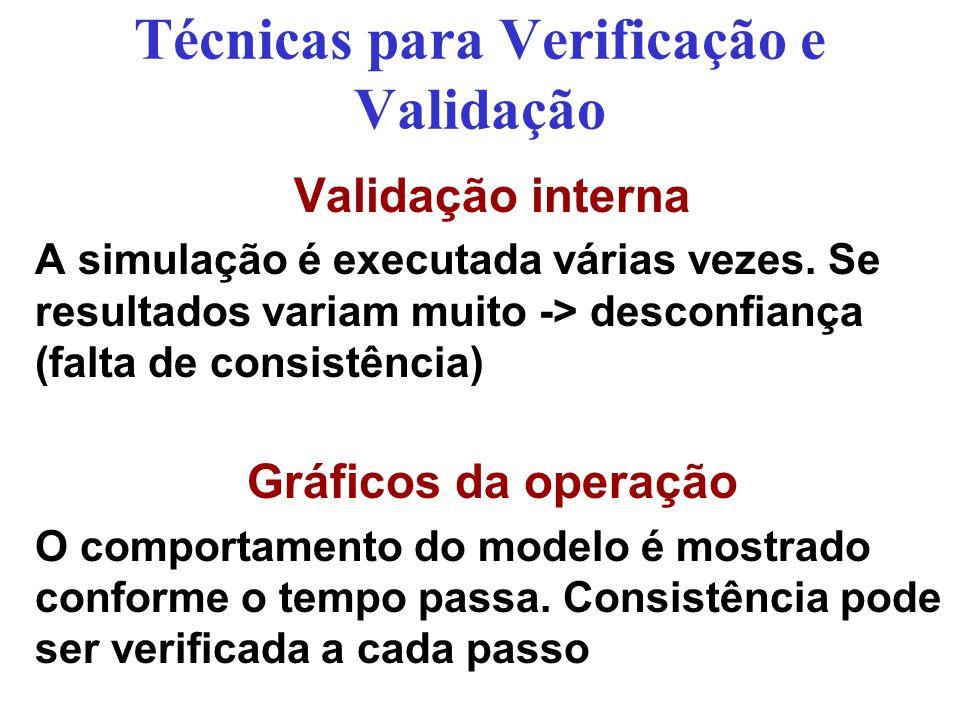 Técnicas para Verificação e Validação Validação interna A simulação é executada várias vezes. Se resultados variam muito -> desconfiança (falta de con