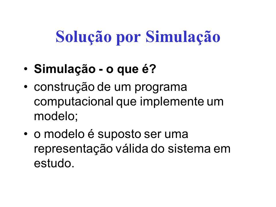 Solução por Simulação Simulação - o que é? construção de um programa computacional que implemente um modelo; o modelo é suposto ser uma representação