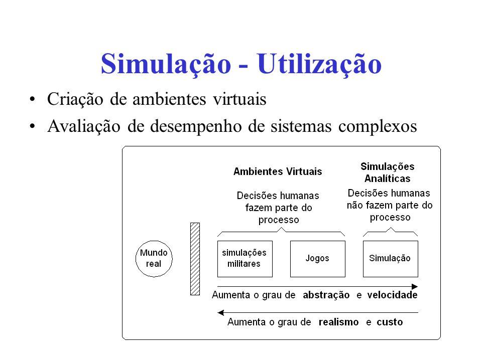 Simulação - Utilização Criação de ambientes virtuais Avaliação de desempenho de sistemas complexos