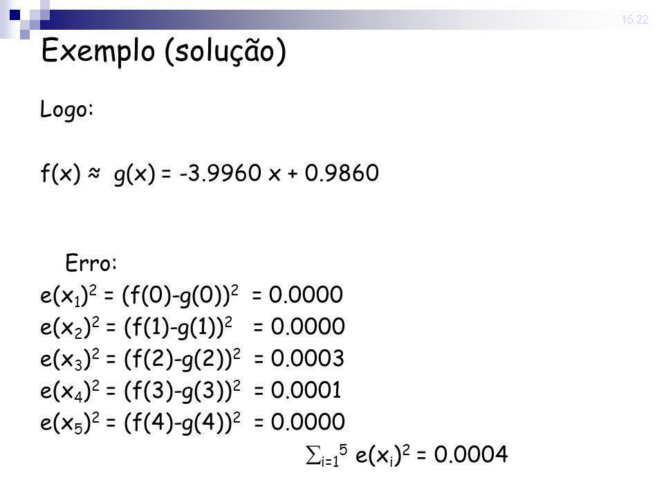 12 Jun 2008. 15:22 Exemplo (solução) Logo: f(x) g(x) = -3.9960 x + 0.9860 Erro: e(x 1 ) 2 = (f(0)-g(0)) 2 = 0.0000 e(x 2 ) 2 = (f(1)-g(1)) 2 = 0.0000