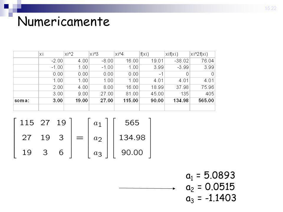 12 Jun 2008. 15:22 Numericamente a 1 = 5.0893 a 2 = 0.0515 a 3 = -1.1403