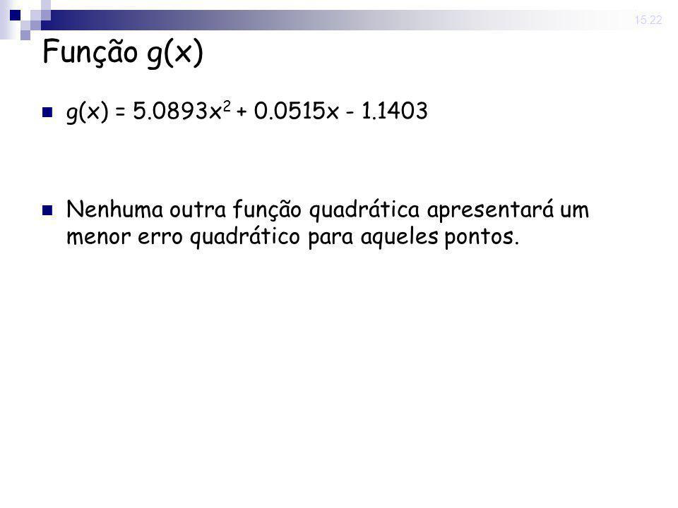 12 Jun 2008. 15:22 Função g(x) g(x) = 5.0893x 2 + 0.0515x - 1.1403 Nenhuma outra função quadrática apresentará um menor erro quadrático para aqueles p