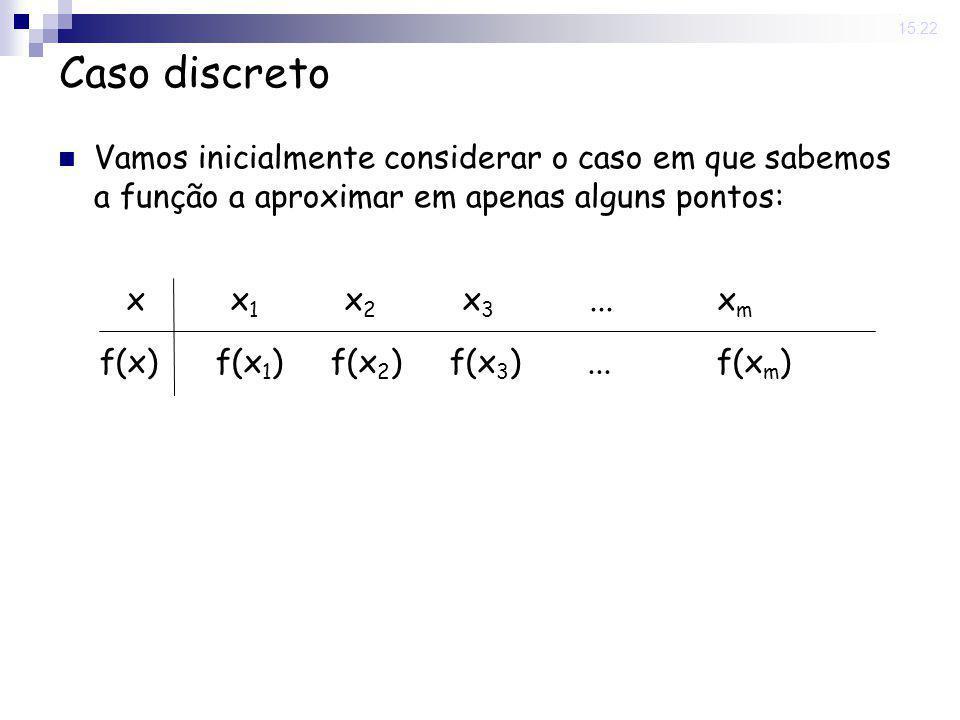 12 Jun 2008. 15:22 Caso discreto Vamos inicialmente considerar o caso em que sabemos a função a aproximar em apenas alguns pontos: x x 1 x 2 x 3... x