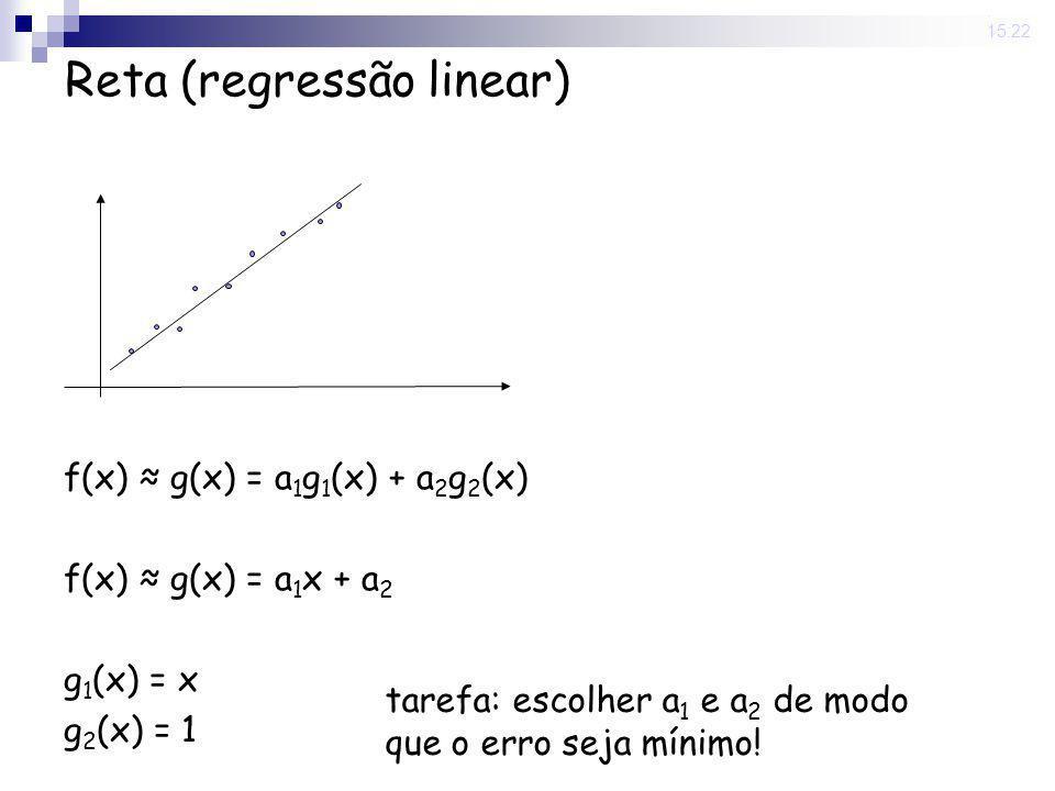 12 Jun 2008. 15:22 Reta (regressão linear) f(x) g(x) = a 1 g 1 (x) + a 2 g 2 (x) f(x) g(x) = a 1 x + a 2 g 1 (x) = x g 2 (x) = 1 tarefa: escolher a 1