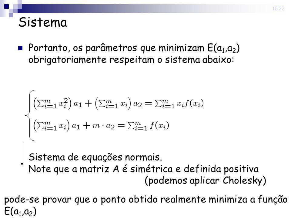 12 Jun 2008. 15:22 Sistema Portanto, os parâmetros que minimizam E(a 1,a 2 ) obrigatoriamente respeitam o sistema abaixo: Sistema de equações normais.