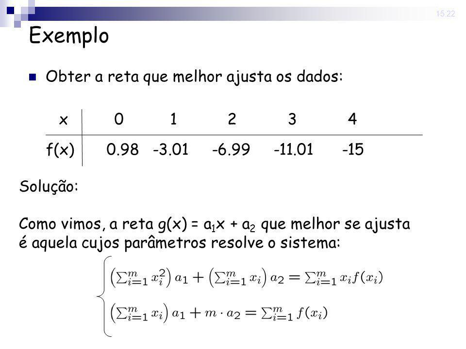 12 Jun 2008. 15:22 Exemplo Obter a reta que melhor ajusta os dados: x 0 1 2 3 4 f(x) 0.98 -3.01 -6.99 -11.01 -15 Solução: Como vimos, a reta g(x) = a