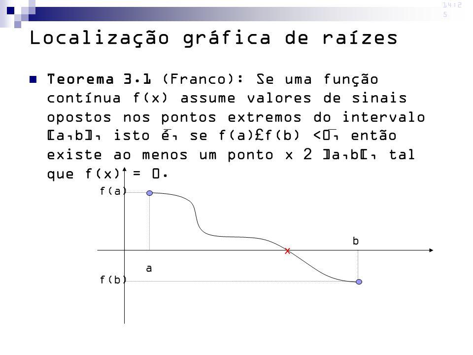 14:2 5 Localização gráfica de raízes Teorema 3.1 (Franco): Se uma função contínua f(x) assume valores de sinais opostos nos pontos extremos do interva
