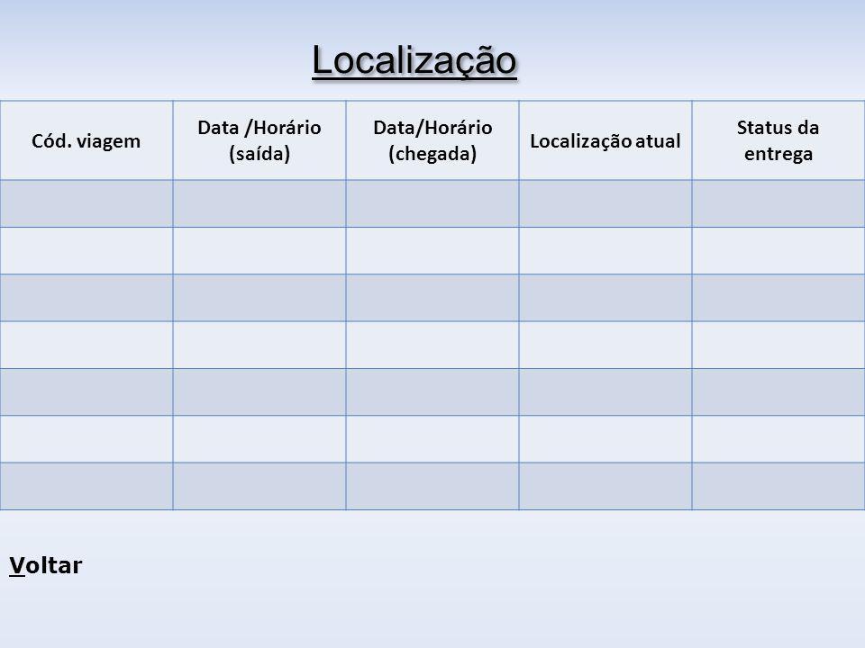 Localização Cód. viagem Data /Horário (saída) Data/Horário (chegada) Localização atual Status da entrega Voltar