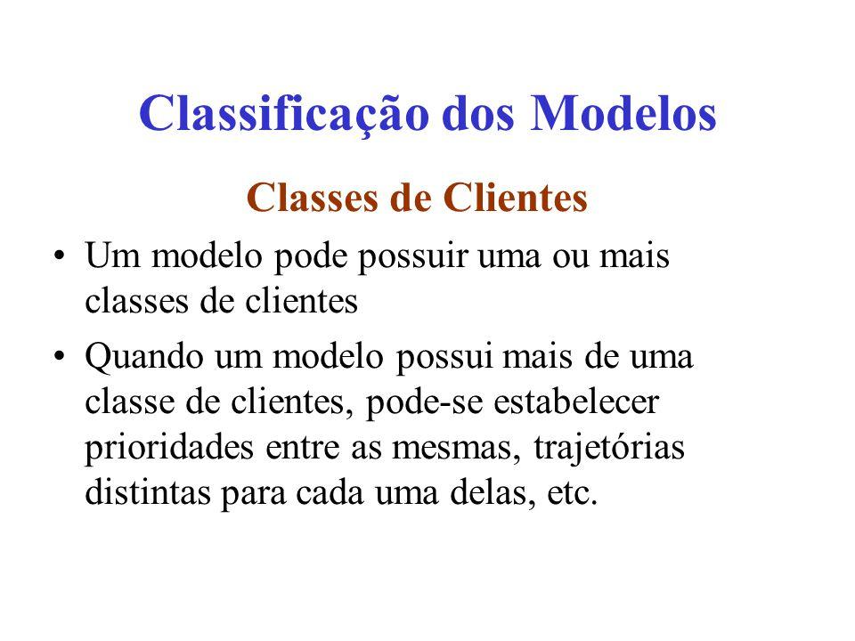 Classes de Clientes Um modelo pode possuir uma ou mais classes de clientes Quando um modelo possui mais de uma classe de clientes, pode-se estabelecer