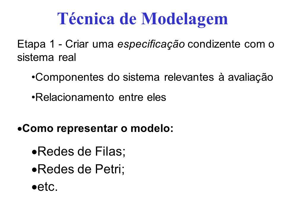 Técnica de Modelagem Etapa 1 - Criar uma especificação condizente com o sistema real Componentes do sistema relevantes à avaliação Relacionamento entr