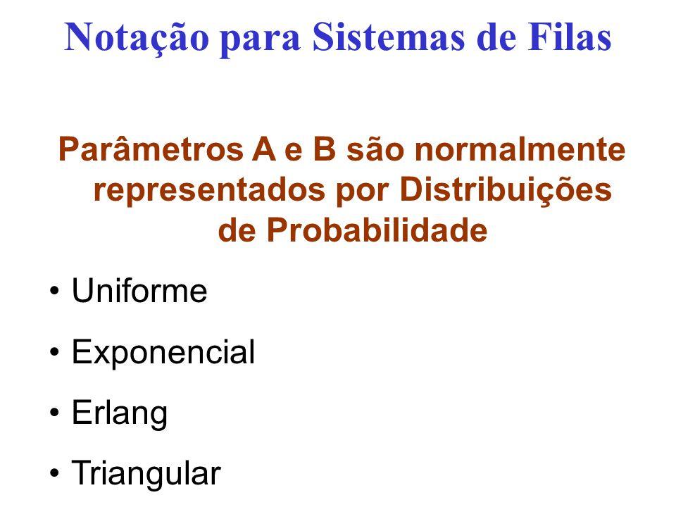 Parâmetros A e B são normalmente representados por Distribuições de Probabilidade Uniforme Exponencial Erlang Triangular