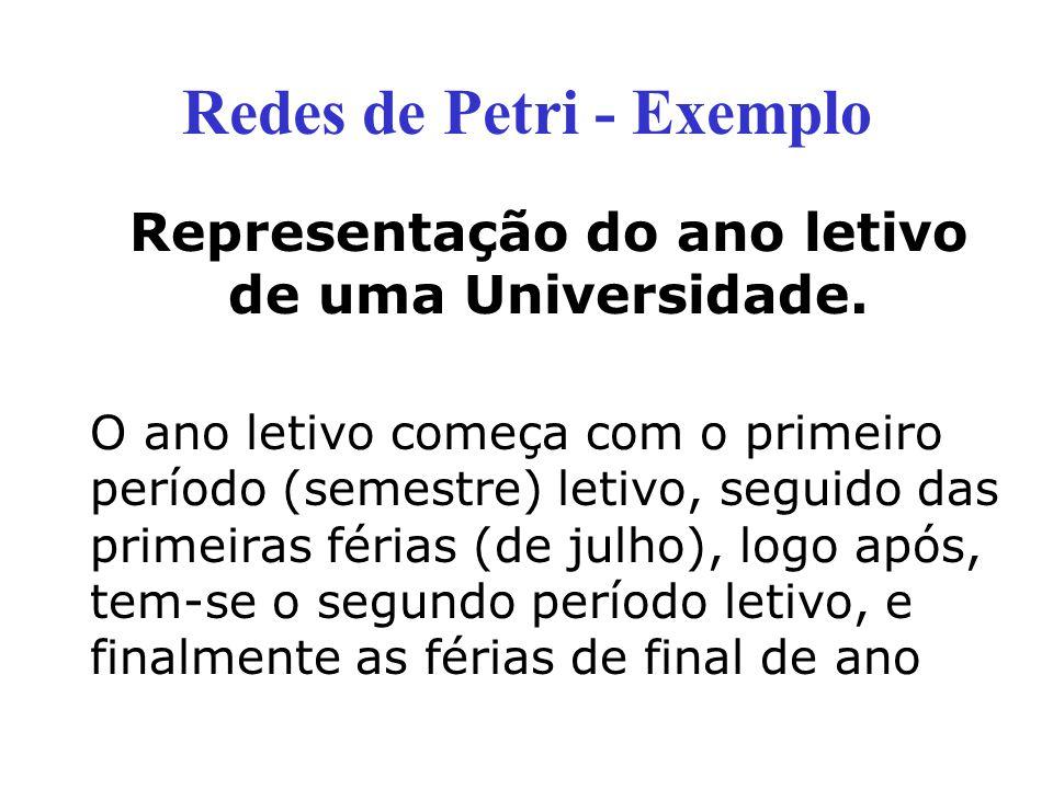 Representação do ano letivo de uma Universidade. O ano letivo começa com o primeiro período (semestre) letivo, seguido das primeiras férias (de julho)