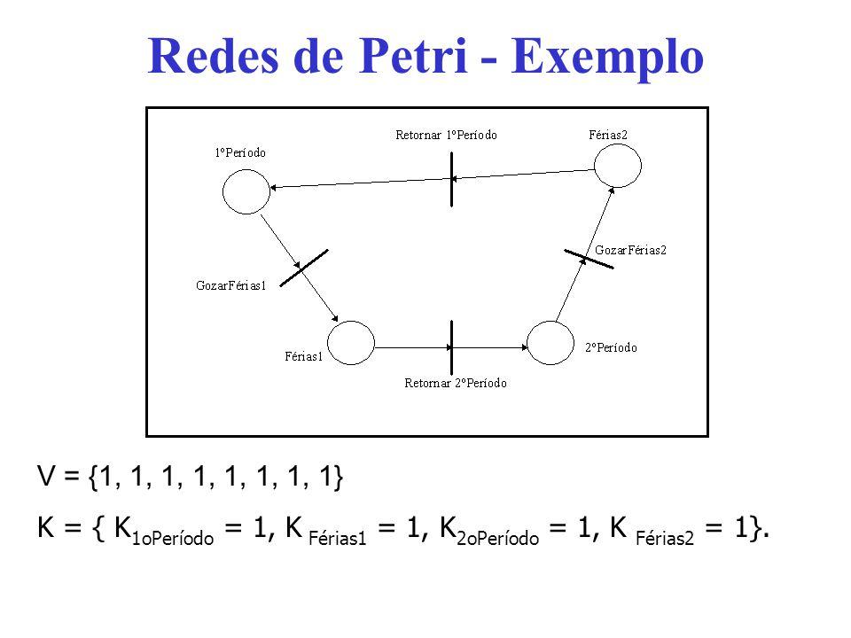 Redes de Petri - Exemplo V = {1, 1, 1, 1, 1, 1, 1, 1} K = { K 1oPeríodo = 1, K Férias1 = 1, K 2oPeríodo = 1, K Férias2 = 1}.