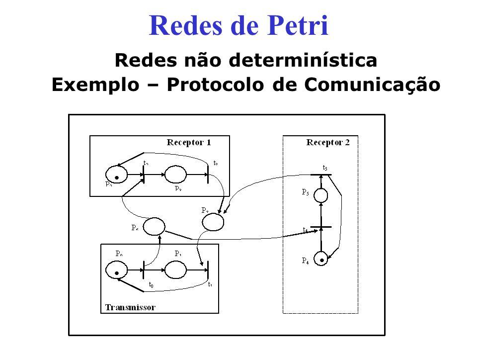 Redes não determinística Exemplo – Protocolo de Comunicação Redes de Petri