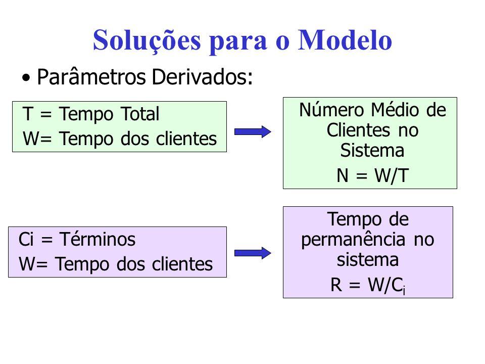 Soluções para o Modelo Parâmetros Derivados: Número Médio de Clientes no Sistema N = W/T Ci = Términos W= Tempo dos clientes Tempo de permanência no s