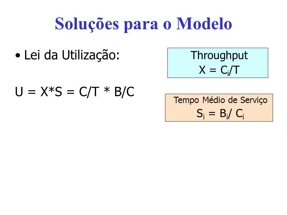 Soluções para o Modelo Lei da Utilização: U = X*S = C/T * B/C Throughput X = C i /T Tempo Médio de Serviço S i = B i / C i