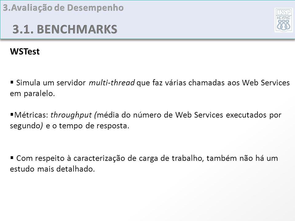 WSTest Simula um servidor multi-thread que faz várias chamadas aos Web Services em paralelo. Métricas: throughput (média do número de Web Services exe