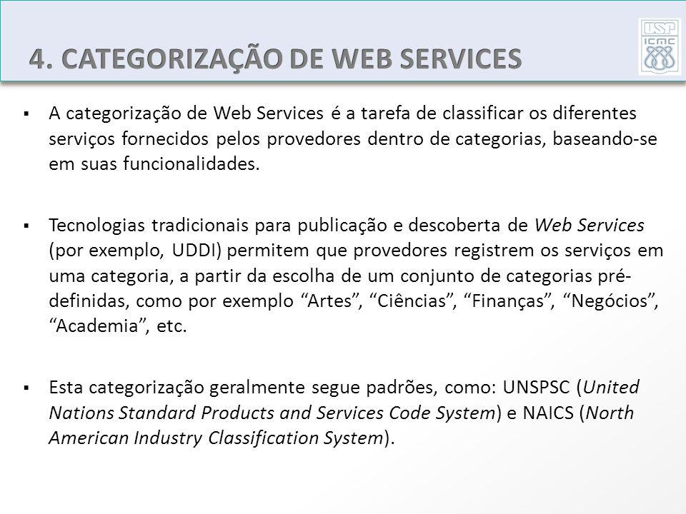 A categorização de Web Services é a tarefa de classificar os diferentes serviços fornecidos pelos provedores dentro de categorias, baseando-se em suas