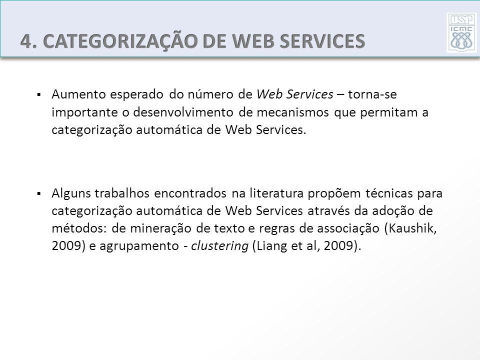 Aumento esperado do número de Web Services – torna-se importante o desenvolvimento de mecanismos que permitam a categorização automática de Web Servic