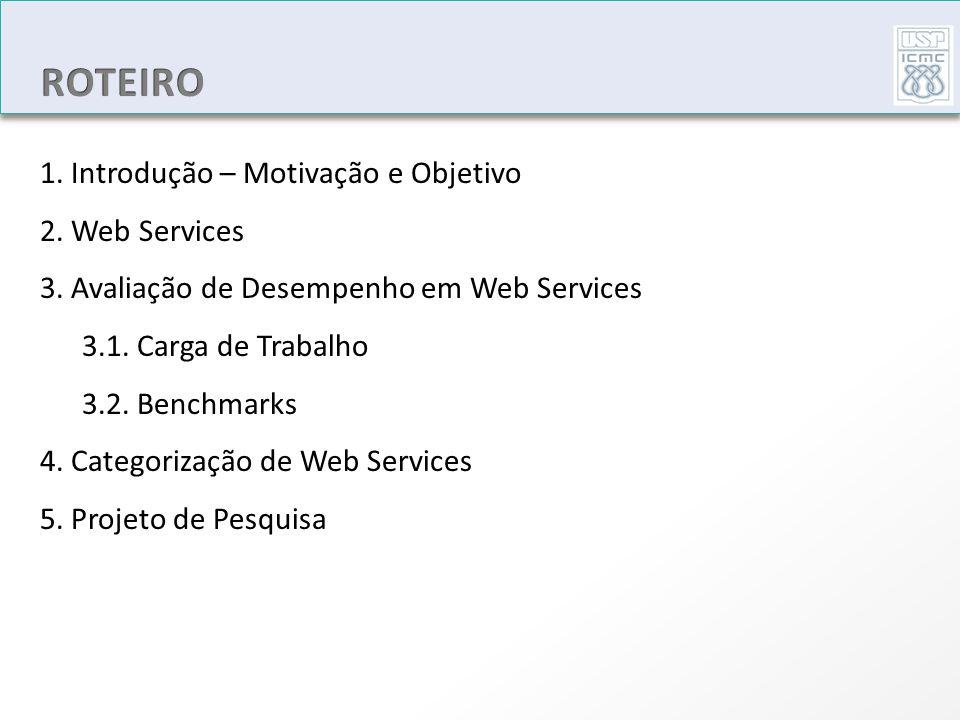 1. Introdução – Motivação e Objetivo 2. Web Services 3. Avaliação de Desempenho em Web Services 3.1. Carga de Trabalho 3.2. Benchmarks 4. Categorizaçã