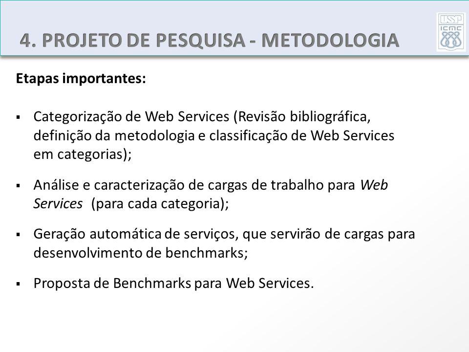 Etapas importantes: Categorização de Web Services (Revisão bibliográfica, definição da metodologia e classificação de Web Services em categorias); Aná