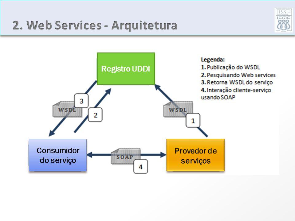 A categorização de Web Services é a tarefa de classificar os diferentes serviços fornecidos pelos provedores dentro de categorias, baseando-se em suas funcionalidades.