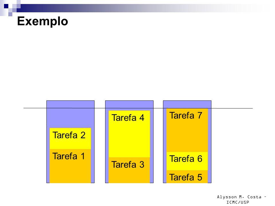 Alysson M. Costa – ICMC/USP Exemplo Tarefa 1 Tarefa 2 Tarefa 3 Tarefa 4 Tarefa 5 Tarefa 6 Tarefa 7