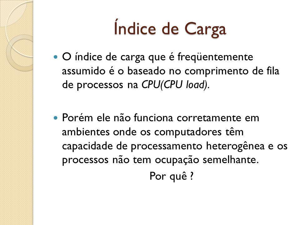 Índice de Carga O índice de carga que é freqüentemente assumido é o baseado no comprimento de fila de processos na CPU(CPU load). Porém ele não funcio