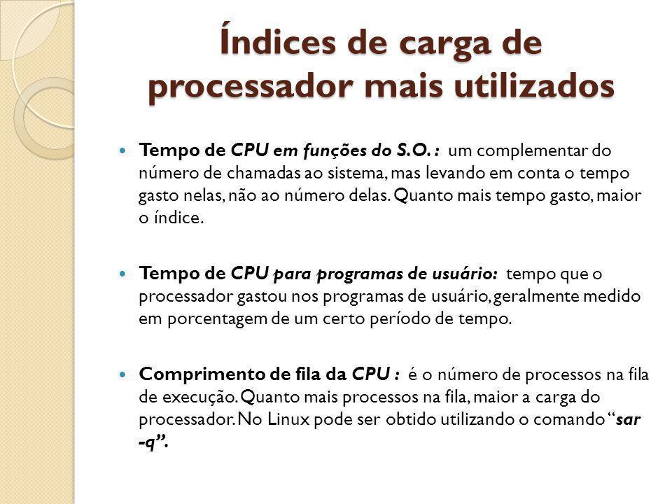 Índices de carga de processador mais utilizados Tempo de CPU em funções do S.O. : um complementar do número de chamadas ao sistema, mas levando em con