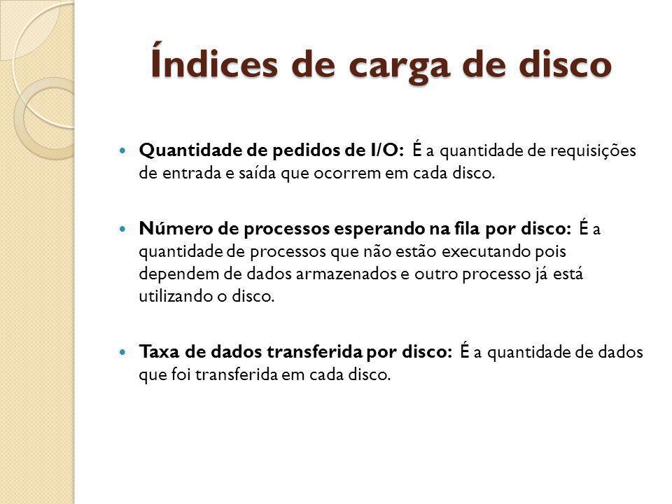 Índices de carga de disco Quantidade de pedidos de I/O: É a quantidade de requisições de entrada e saída que ocorrem em cada disco. Número de processo