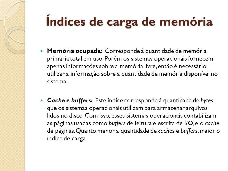 Índices de carga de memória Memória ocupada: Corresponde à quantidade de memória primária total em uso. Porém os sistemas operacionais fornecem apenas