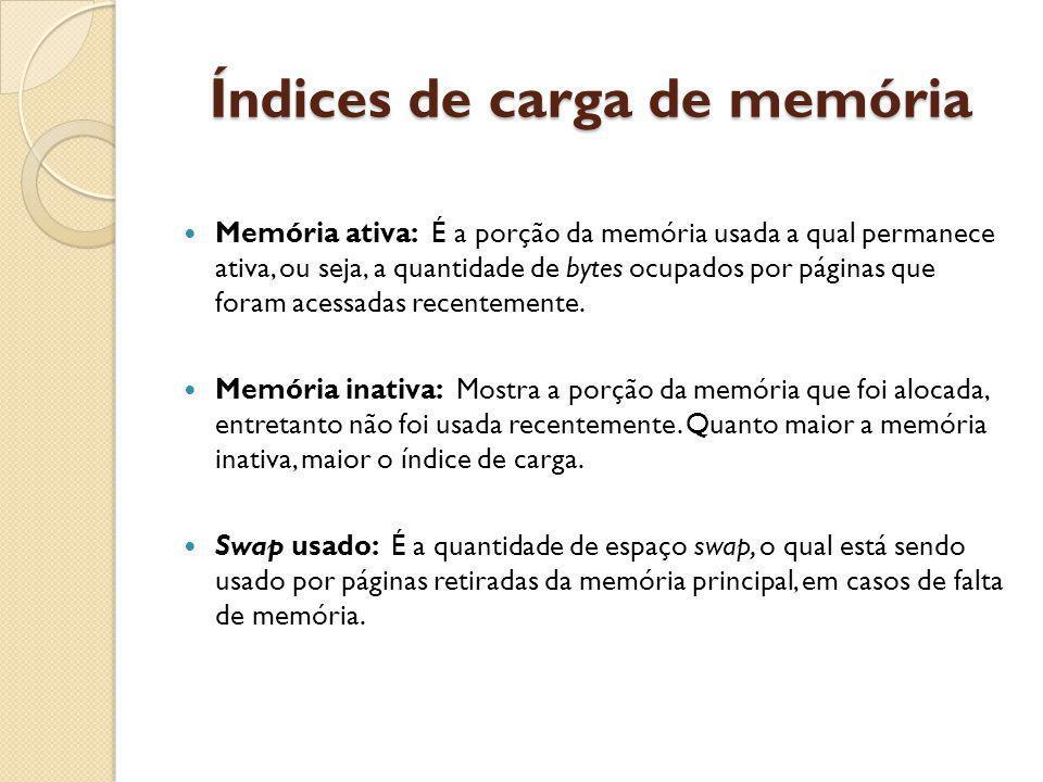Índices de carga de memória Memória ativa: É a porção da memória usada a qual permanece ativa, ou seja, a quantidade de bytes ocupados por páginas que foram acessadas recentemente.