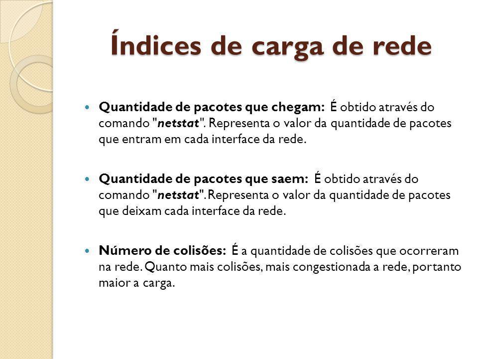 Índices de carga de rede Quantidade de pacotes que chegam: É obtido através do comando netstat .