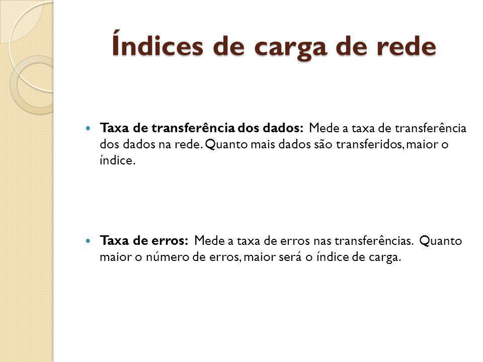 Índices de carga de rede Taxa de transferência dos dados: Mede a taxa de transferência dos dados na rede. Quanto mais dados são transferidos, maior o