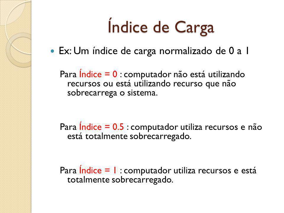 Índice de Carga Ex: Um índice de carga normalizado de 0 a 1 Para Índice = 0 : computador não está utilizando recursos ou está utilizando recurso que não sobrecarrega o sistema.