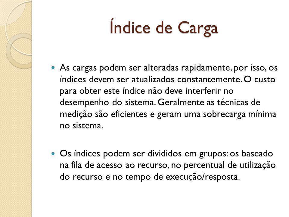 Índice de Carga As cargas podem ser alteradas rapidamente, por isso, os índices devem ser atualizados constantemente. O custo para obter este índice n