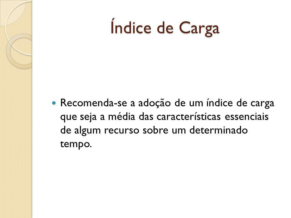 Índice de Carga Recomenda-se a adoção de um índice de carga que seja a média das características essenciais de algum recurso sobre um determinado tempo.