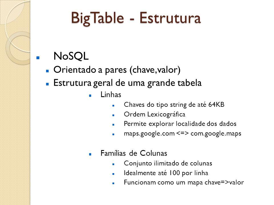 BigTable - Estrutura NoSQL Orientado a pares (chave,valor) Estrutura geral de uma grande tabela Linhas Chaves do tipo string de até 64KB Ordem Lexicog