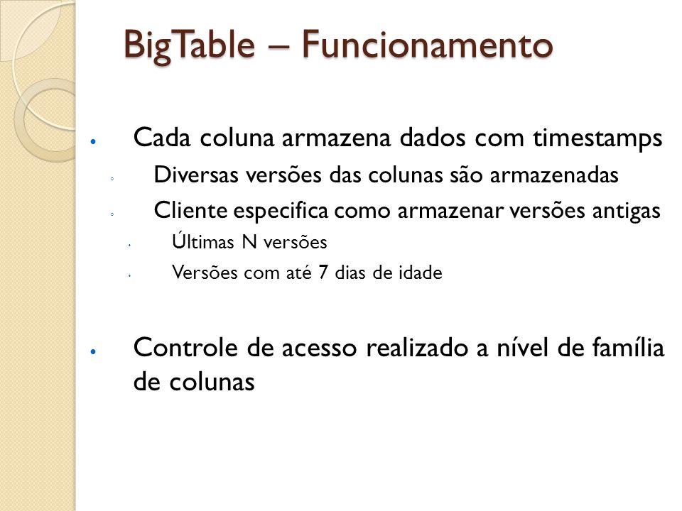 BigTable – Funcionamento Cada coluna armazena dados com timestamps Diversas versões das colunas são armazenadas Cliente especifica como armazenar versões antigas Últimas N versões Versões com até 7 dias de idade Controle de acesso realizado a nível de família de colunas