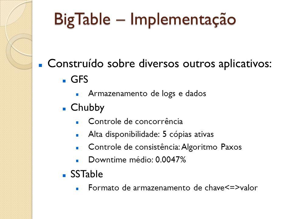 BigTable – Implementação Construído sobre diversos outros aplicativos: GFS Armazenamento de logs e dados Chubby Controle de concorrência Alta disponibilidade: 5 cópias ativas Controle de consistência: Algoritmo Paxos Downtime médio: 0.0047% SSTable Formato de armazenamento de chave valor