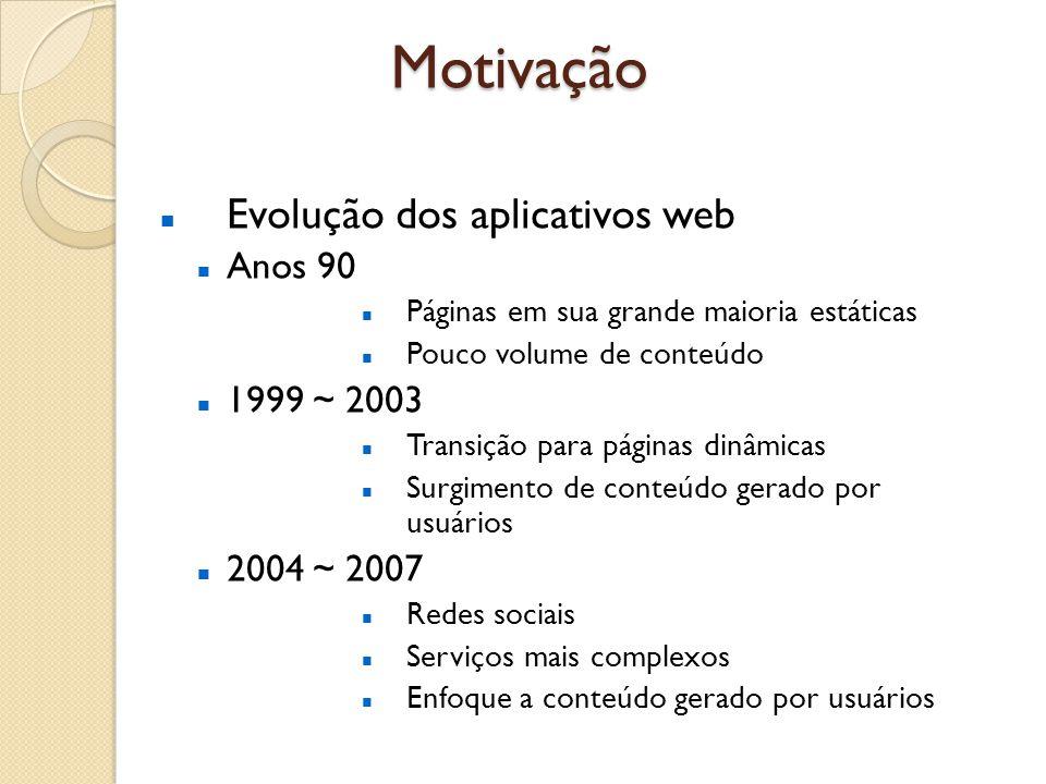 Motivação Evolução dos aplicativos web Anos 90 Páginas em sua grande maioria estáticas Pouco volume de conteúdo 1999 ~ 2003 Transição para páginas dinâmicas Surgimento de conteúdo gerado por usuários 2004 ~ 2007 Redes sociais Serviços mais complexos Enfoque a conteúdo gerado por usuários