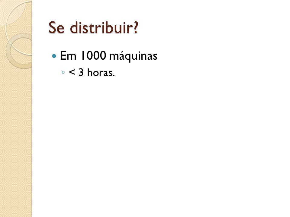 Se distribuir? Em 1000 máquinas < 3 horas.