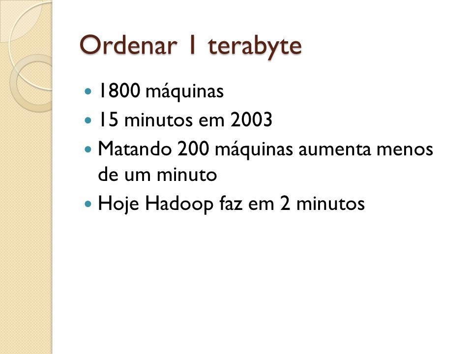 Ordenar 1 terabyte 1800 máquinas 15 minutos em 2003 Matando 200 máquinas aumenta menos de um minuto Hoje Hadoop faz em 2 minutos