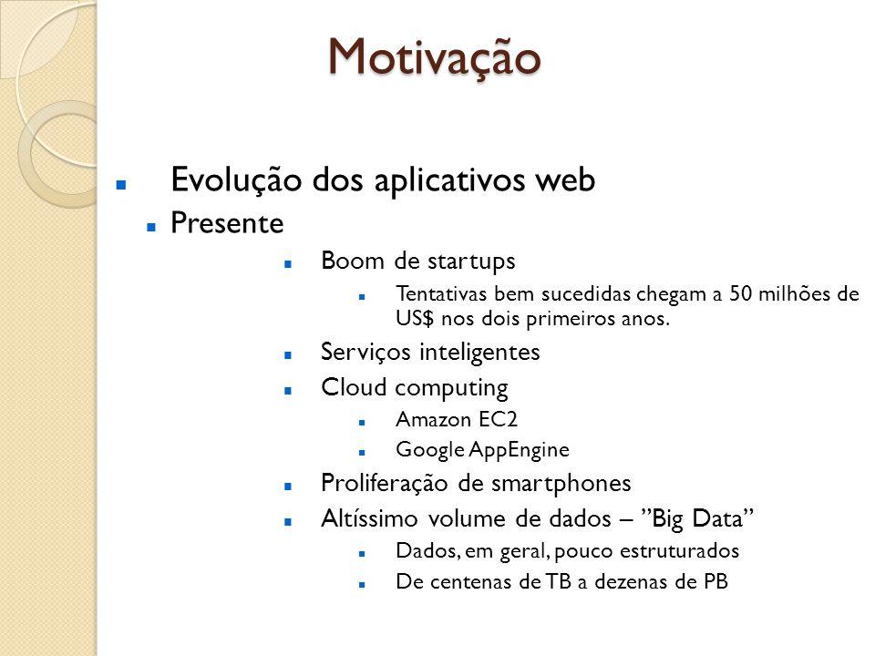 Motivação Evolução dos aplicativos web Presente Boom de startups Tentativas bem sucedidas chegam a 50 milhões de US$ nos dois primeiros anos. Serviços
