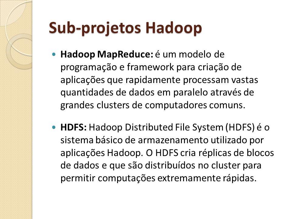 Sub-projetos Hadoop Hadoop MapReduce: é um modelo de programação e framework para criação de aplicações que rapidamente processam vastas quantidades de dados em paralelo através de grandes clusters de computadores comuns.