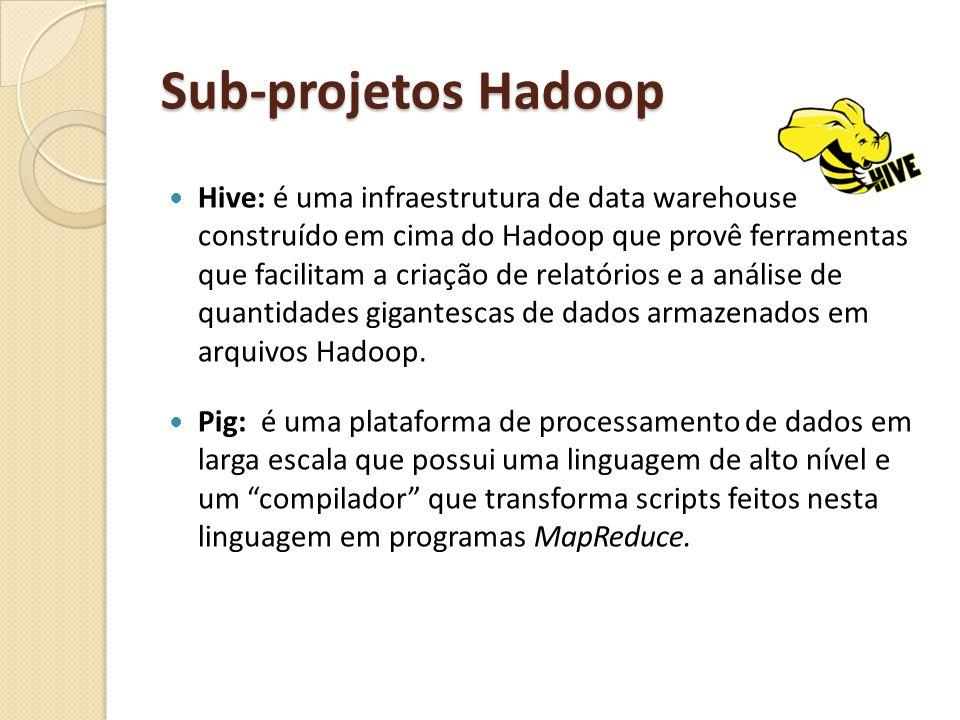 Sub-projetos Hadoop Hive: é uma infraestrutura de data warehouse construído em cima do Hadoop que provê ferramentas que facilitam a criação de relatórios e a análise de quantidades gigantescas de dados armazenados em arquivos Hadoop.